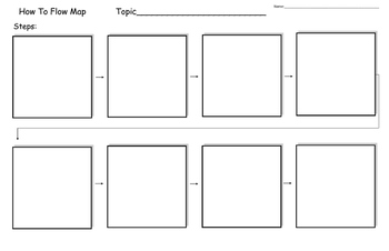 How to Flow Map on large paper