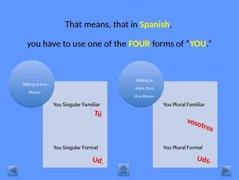 How to Form Affirmative Tú Commands