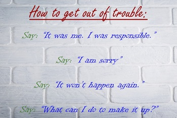 How to Get Out of Trouble Poster