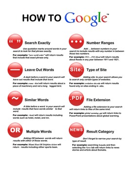 How to Google - Student Handout Version - Good for B&W or Color copies.