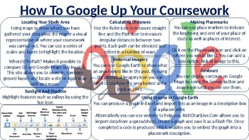 How to Google Up Your Coursework
