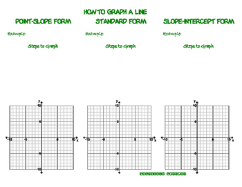 How to Graph a Line Foldable - PP