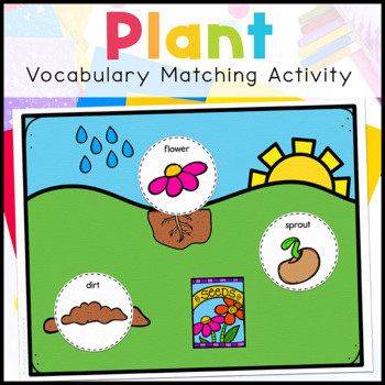How to Grow A Plant Vocabulary Folder Game for Students with Autism