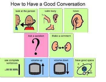 How to Have a Good Conversation Visual