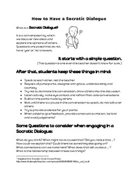 How to Have a Socratic Dialogue (Simple) ***FREEBIE***