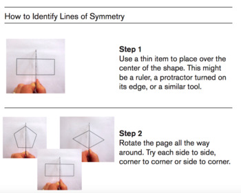 How to Identify Lines of Symmettry