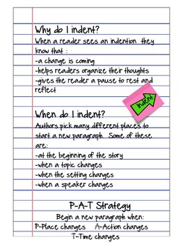 How to Indent a Paragraph: Rules and Practice-with sticky note template