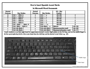 How to Insert Spanish Accent Marks in Microsoft Word
