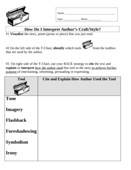 How to Interpret Author's Craft in Literary Works