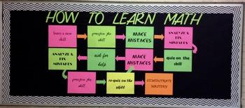 How to Learn Math Print and Go Bulletin Board High School