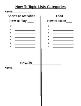 How to List Template