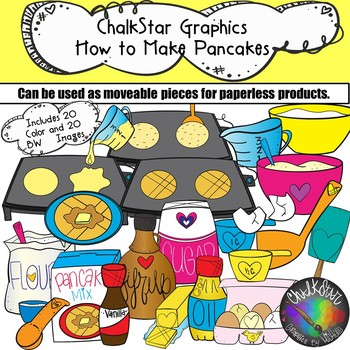 How to Make Pancakes Clip Art