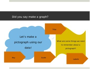 How to Make Pictographs Interactive PowerPoint 2.MD.10