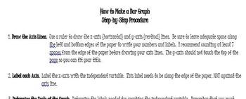 How to Make a Bar Graph
