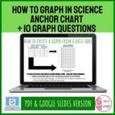 How to Make Science Graphs Anchor Chart AND Practice Graphs