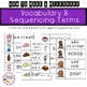 How to Make a Milkshake Sequencing and Procedural Writing