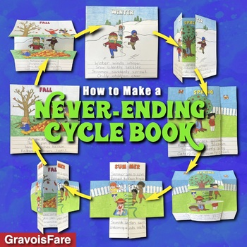 FREE! How to Make a Never-Ending Cycle Book — A GravoisFare Freebie!