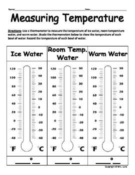 How to Measure Temperature Lesson