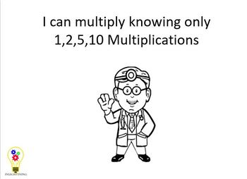 I can multiply any number knowing only 1,2,5,10 Multiplications