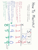 How to Multiply Information Sheet (3 digit by 2 digit)