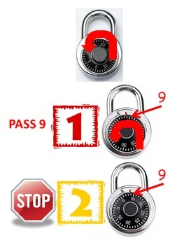 How to Open a Combination Lock Visual Directions