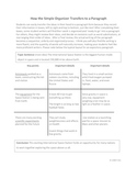 How to Organize Ideas for Writing Expository Paragraphs