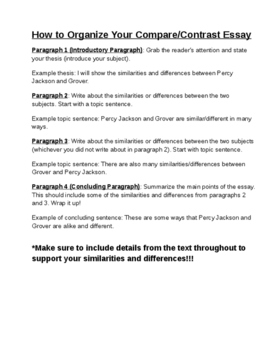 French Essay Checker How To Organize Your Comparecontrast Essay Short Essay On Democracy also Essay On Nuclear Energy How To Organize Your Comparecontrast Essay By Reginald Shearer  Tpt Hundred Years War Essay