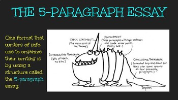 How to Organize a 5-paragraph Essay Slideshow