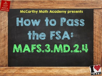 How to Pass the Math FSA - Line Plots and Measurement MAFS.3.MD.2.4 (Test Prep)