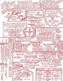 How to Pass the SOL: World Geography Sketch Notes Sheet