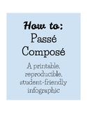 How to Passé Composé - a printable, reproducible, student-