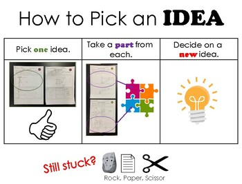 How to Pick an Idea