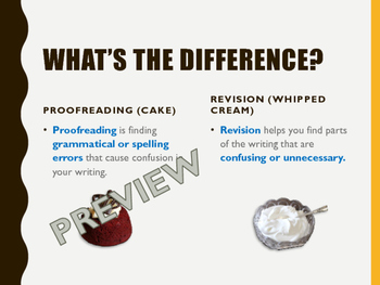 How to Proofread/Revise - Dessert Style