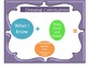 How to Raise a Raisin Reading Focus Wall