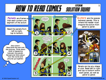 How to Read Comics, Featuring Solution Squad