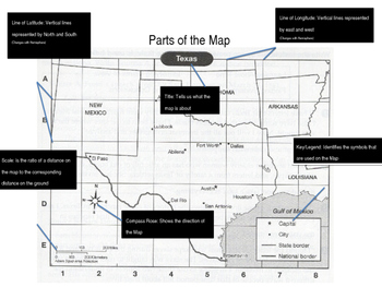 How to Read Maps Power Point