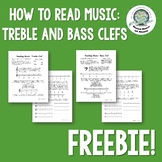 How to Read Music Handout Distance Learning