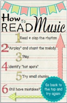 How to Read Music Poster