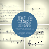 How to Read Music: The Staff, Clefs, and Ledger Lines