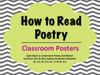 Poetry Posters Freebie