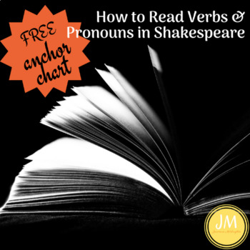 How to Read Shakespeare's Pronouns (Anchor Chart)