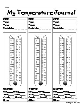 How to Read Temperature Lesson