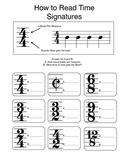 How to Read Time Signatures