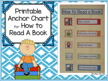 How to Read a Book Chart and Visuals