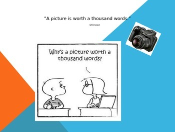How to Read a Picture PowerPoint