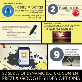 How to Read a Poem, Introduction to Poetry & Poetic Terms, Dynamic Lecture CCSS