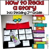 How to Read a Story | HMH Into Reading | 2nd Grade | Module 4, Week 1