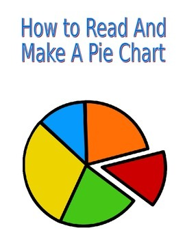 How to Read and Make a Pie Graph