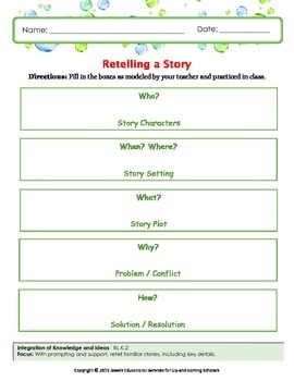How to Retell Familiar Stories - Kindergarten Lesson Plan