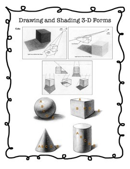 How to Shade 3D Forms